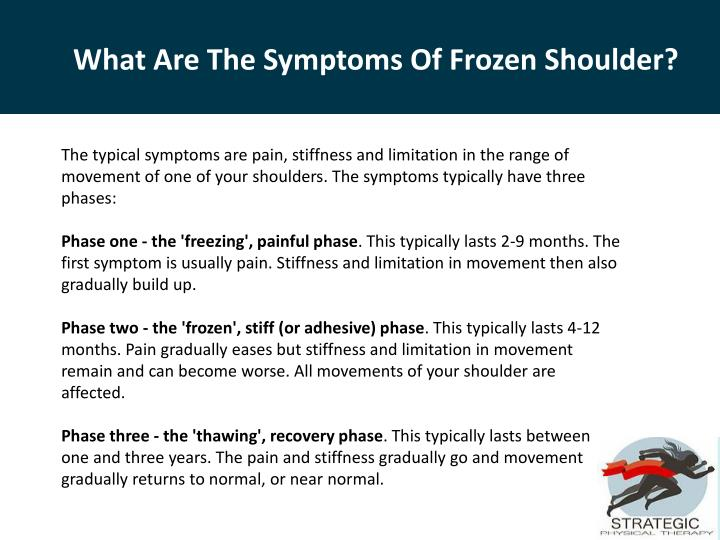 What are the symptoms of frozen shoulder?
