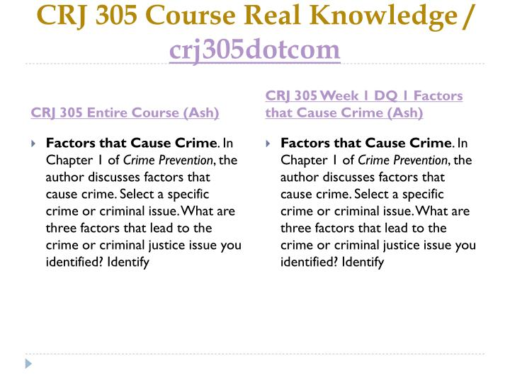 CRJ 305 Course Real Knowledge /
