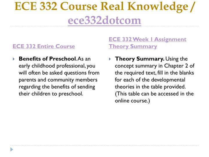 Ece 332 course real knowledge ece332dotcom1