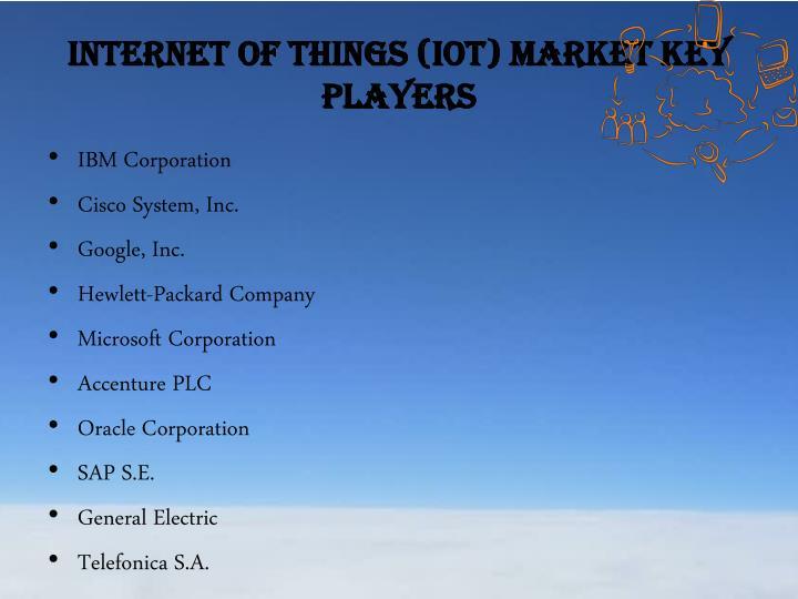Internet of Things (