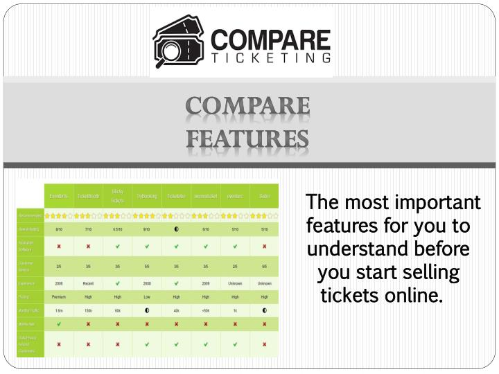 The most important features for you to understand before you start selling tickets online