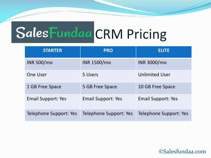 CRM Pricing