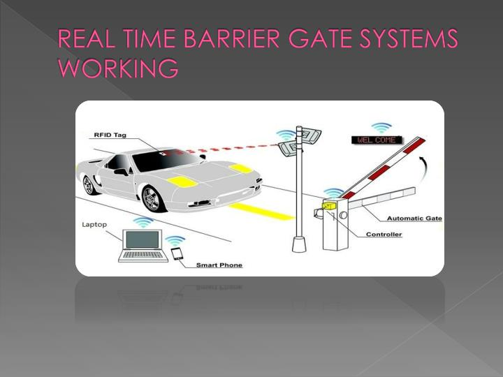 REAL TIME BARRIER GATE SYSTEMS WORKING