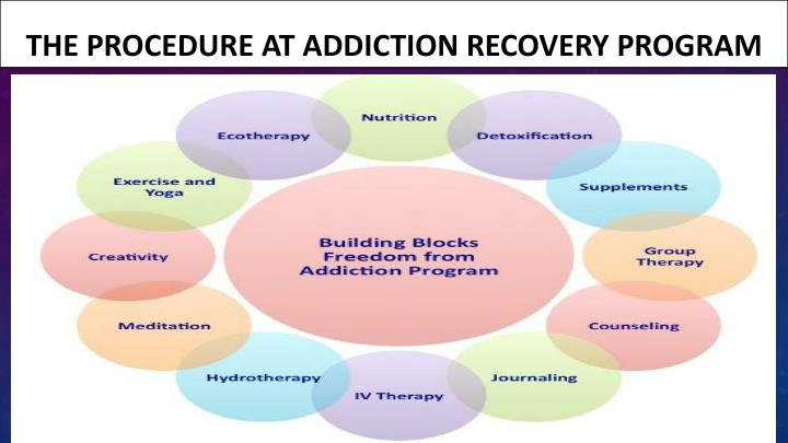 The procedure at addiction recovery program