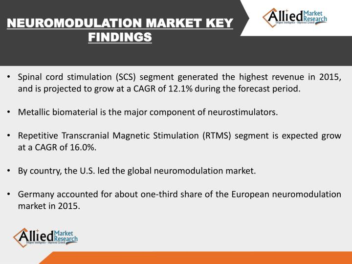 NEUROMODULATION MARKET KEY FINDINGS