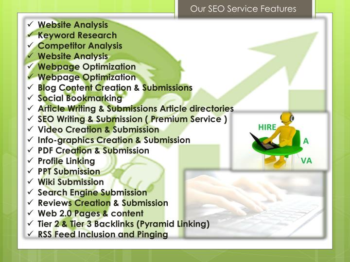 Our SEO Service Features