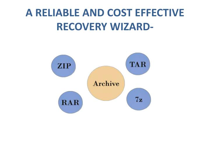 A reliable and cost effective recovery wizard