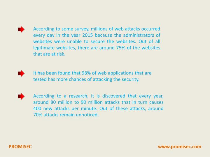According to some survey, millions of web attacks occurred every day in the year 2015 because the administrators of websites were unable to secure the websites. Out of all legitimate websites, there are around 75% of the websites that are at risk.