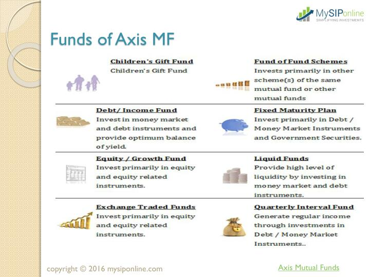 Funds of Axis MF