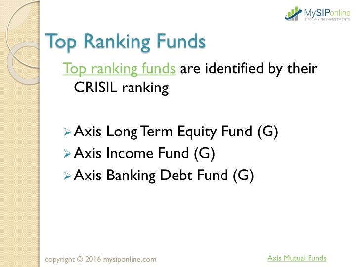 Top Ranking Funds
