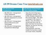 ab 299 dreams come true tutorialrank com5