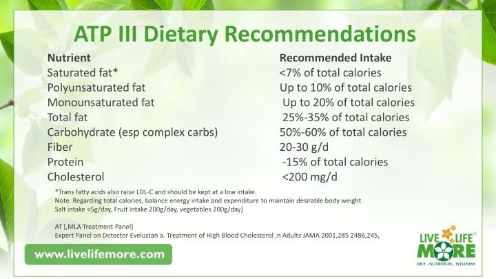 ATP III Dietary Recommendations