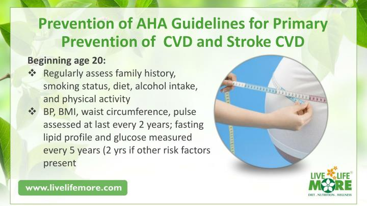Prevention of AHA Guidelines for Primary Prevention of  CVD and Stroke CVD