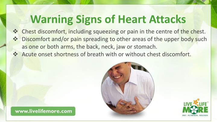Warning Signs of Heart Attacks