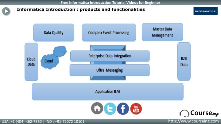 Informatica Introduction : products and functionalities