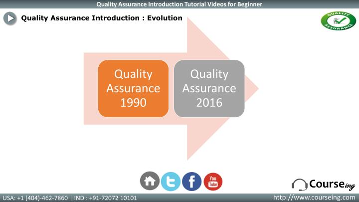 Quality Assurance Introduction : Evolution