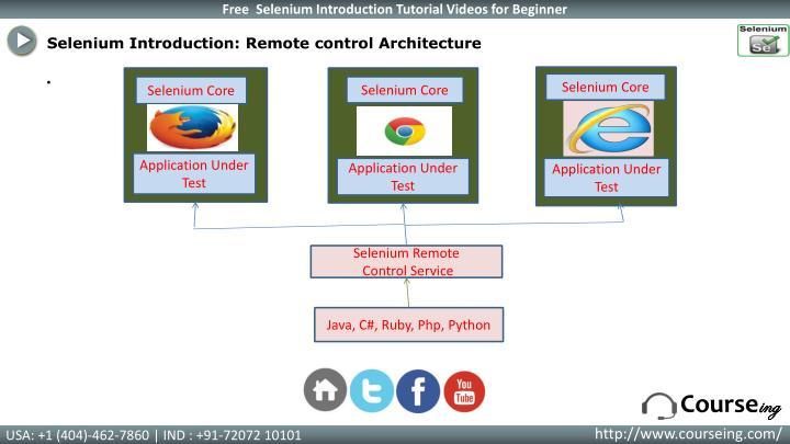 Selenium Introduction: Remote control Architecture