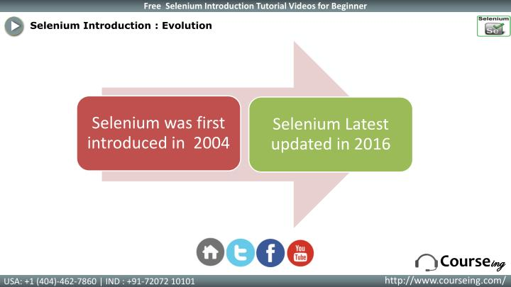 Selenium Introduction : Evolution
