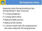 6 kapasitas kelas