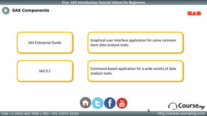 SAS Components