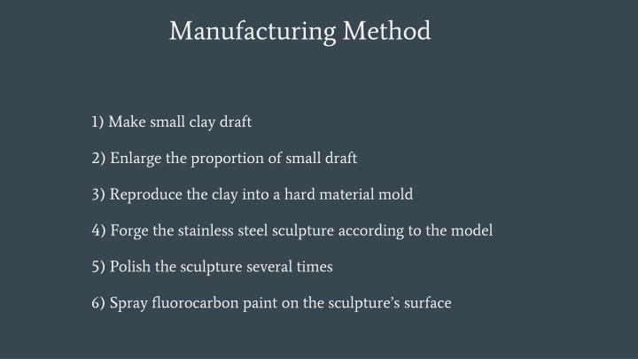 Manufacturing method