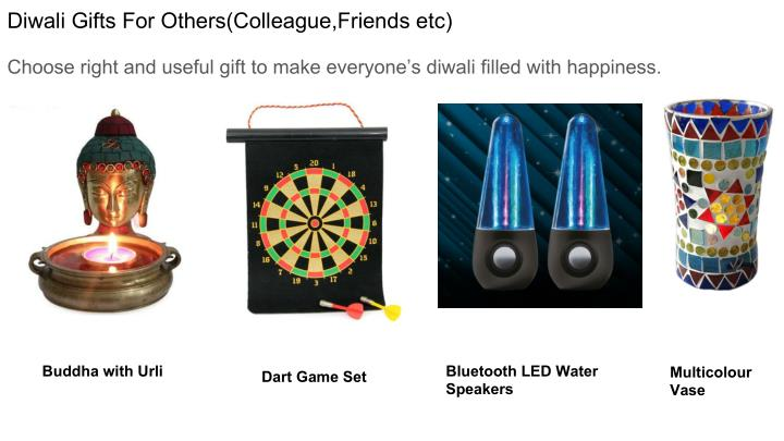 Diwali Gifts For Others(Colleague,Friends etc)