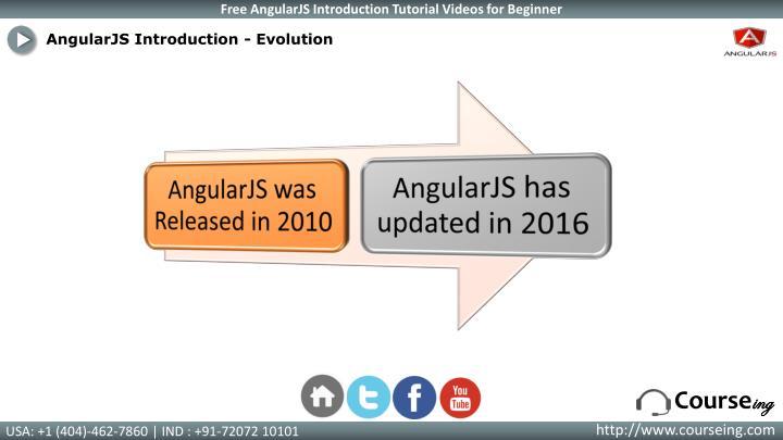 AngularJS Introduction