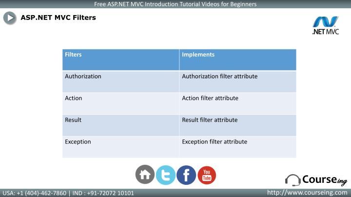 ASP.NET MVC Filters