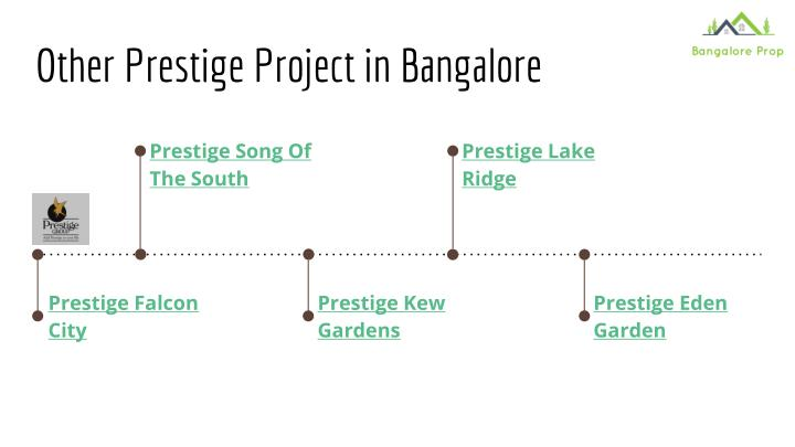Other Prestige Project in Bangalore
