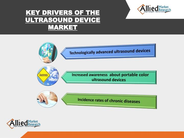KEY DRIVERS OF THE