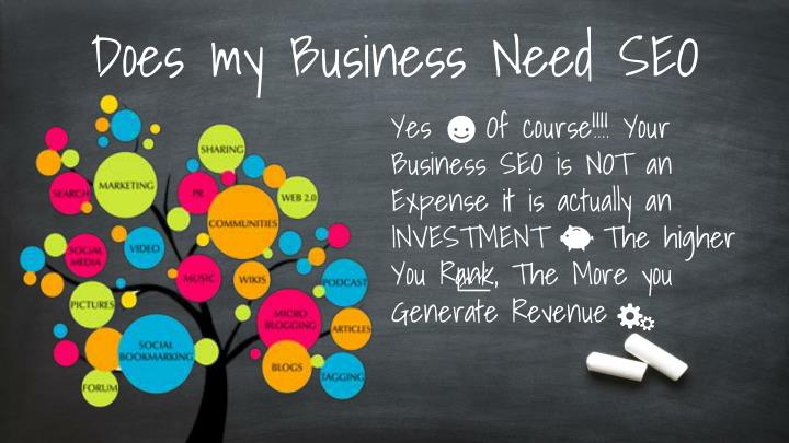 Does my Business Need SEO