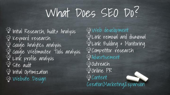 What Does SEO Do