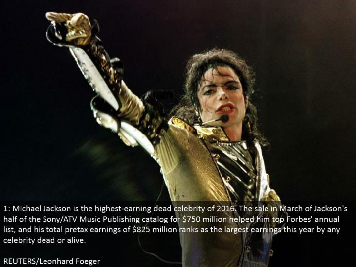 1: Michael Jackson is the most noteworthy winning dead big name of 2016. The deal in March of Jackson's half of the Sony/ATV Music Publishing list for $750 million helped him top Forbes' yearly rundown, and his aggregate pretax income of $825 million positions as the biggest profit this year by any big name in any condition. REUTERS/Leonhard Foeger