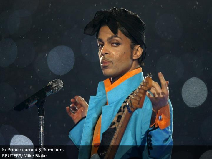 5: Prince earned $25 million.  REUTERS/Mike Blake