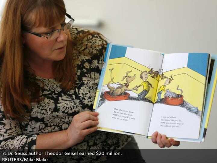 7: Dr. Seuss creator Theodor Geisel earned $20 million.  REUTERS/Mike Blake