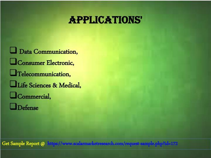 Applications'