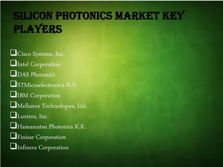 Silicon Photonics Market Key Players