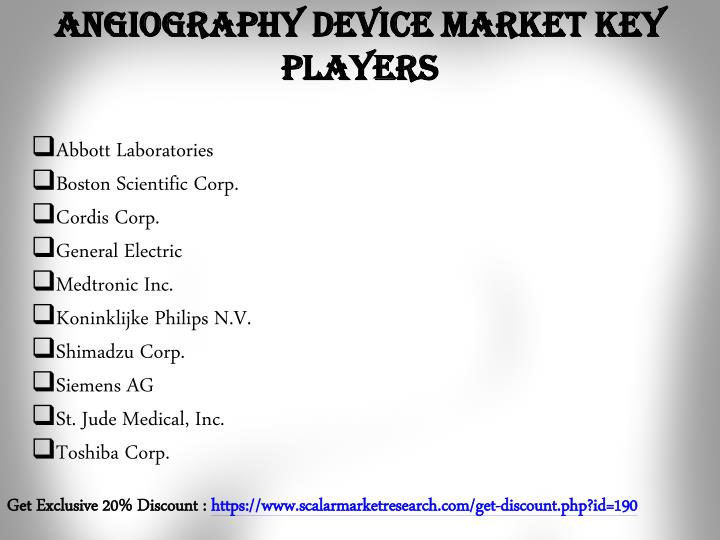 Angiography Device Market Key Players