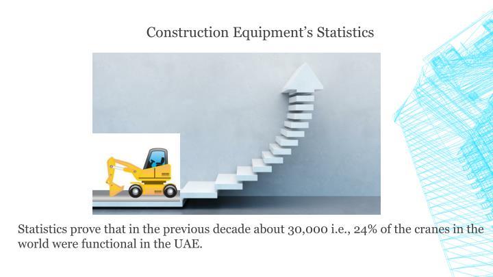 Construction Equipment's Statistics