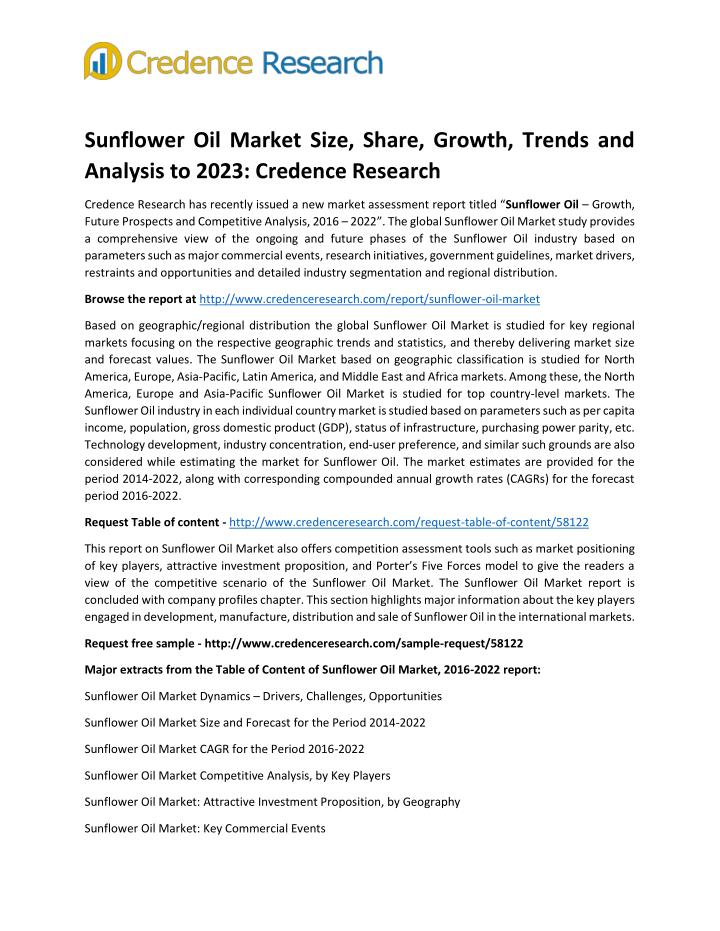Sunflower Oil Market Size, Share, Growth, Trends and