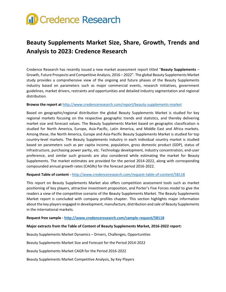 Beauty Supplements Market Size, Share, Growth, Trends and
