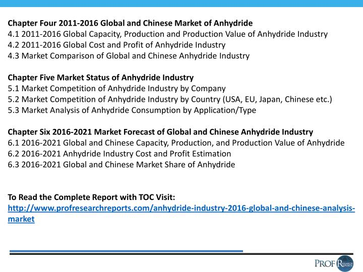 Chapter Four 2011-2016 Global and Chinese Market of Anhydride