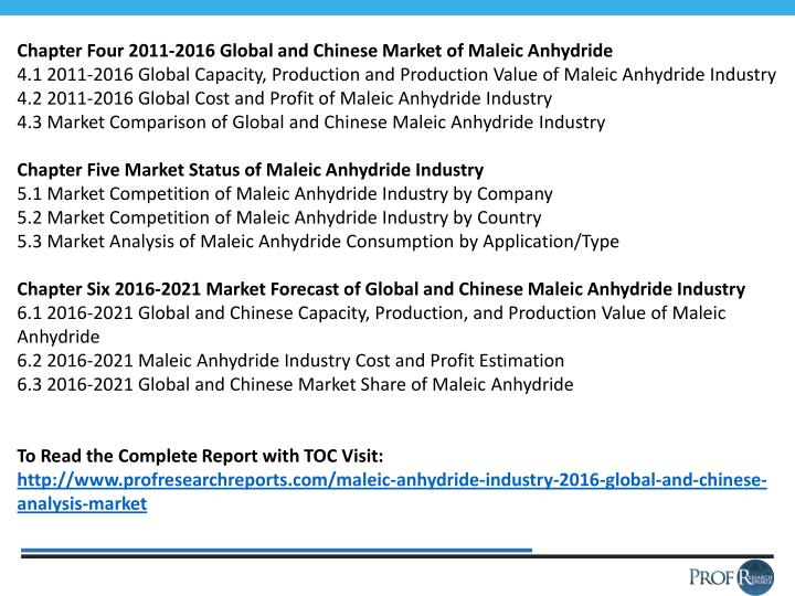 Chapter Four 2011-2016 Global and Chinese Market of Maleic Anhydride