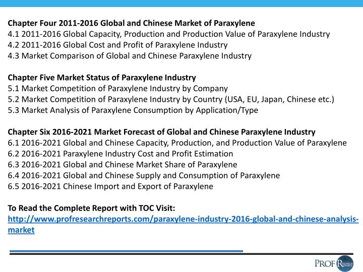 Chapter Four 2011-2016 Global and Chinese Market of Paraxylene