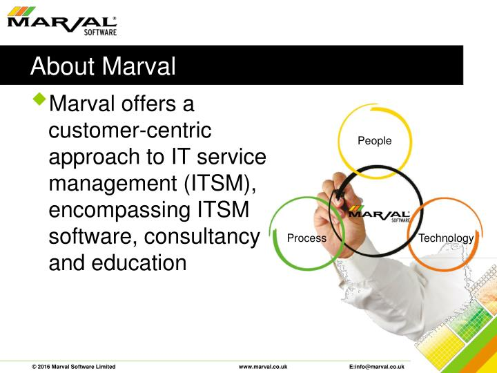 About Marval