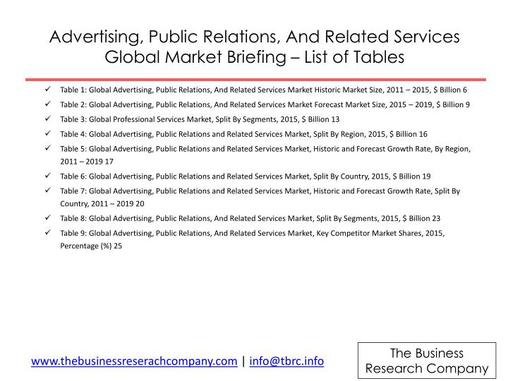 Advertising, Public Relations, And Related Services Global Market Briefing – List of Tables