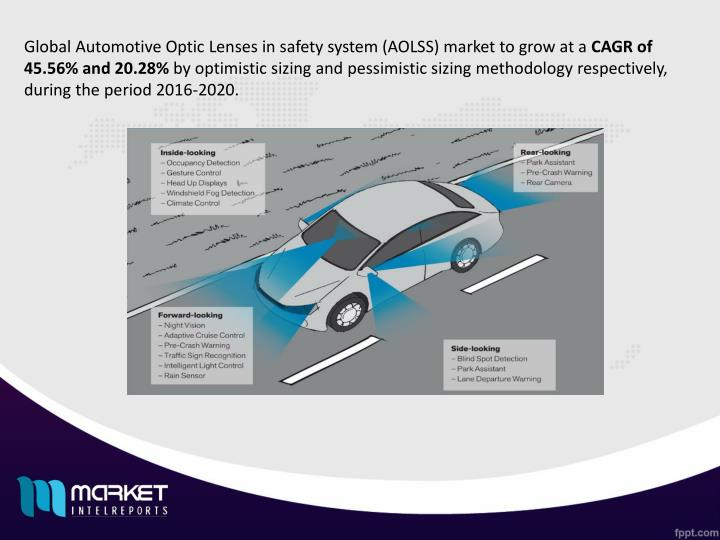 Global Automotive Optic Lenses in safety system (AOLSS) market to grow at a