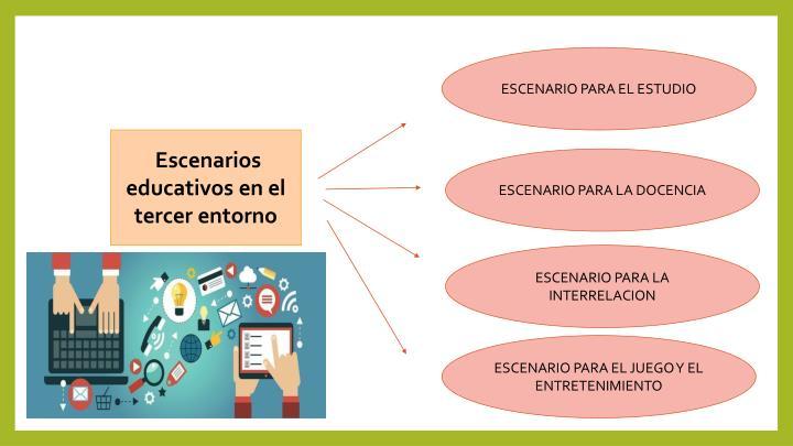ESCENARIO PARA EL ESTUDIO