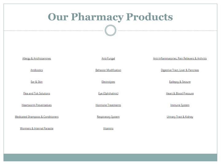 Our Pharmacy Products