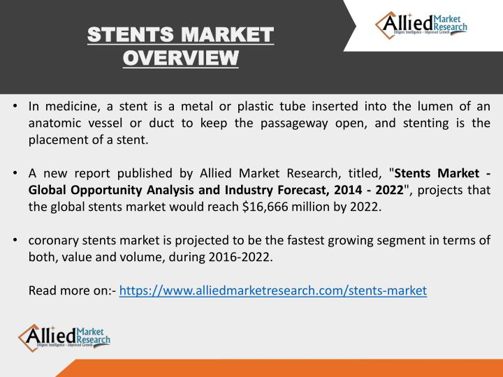 STENTS MARKET OVERVIEW